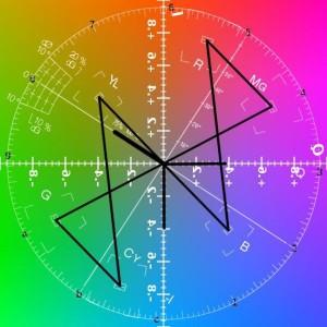 SMPTE color bars on a NTSC vectorscope